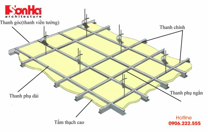 Thiết kế nội thất căn hộ đẹp với quy trình thi công trần thạch cao chuẩn nhất